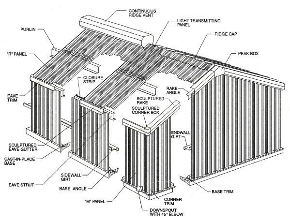 sheet metal trim
